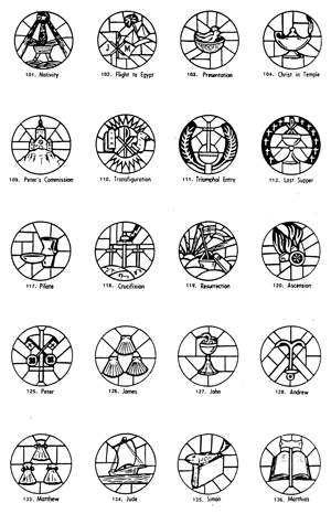 old and new testament symbols